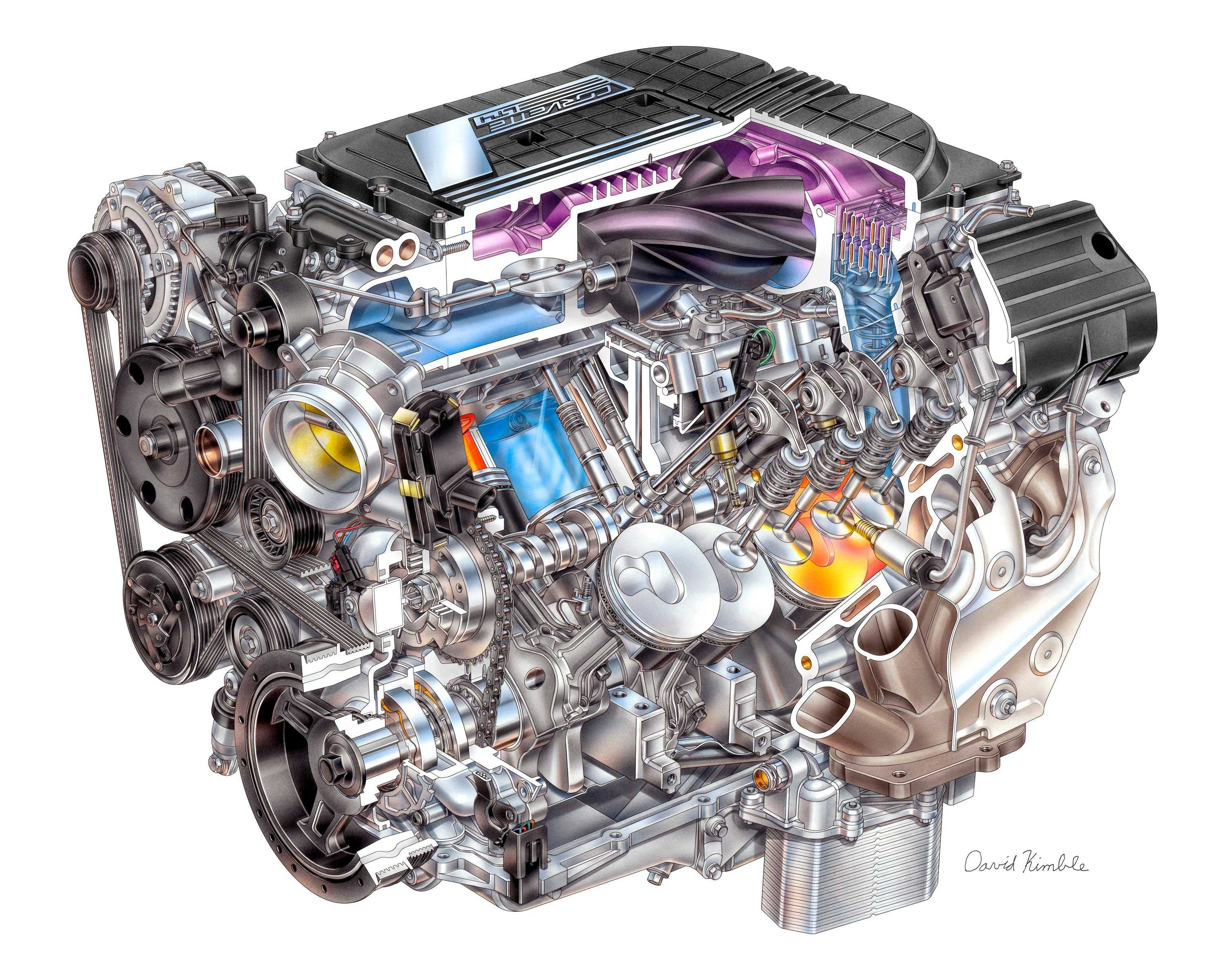 GDI - Gasoline Direct Injection - The Future of High Perf Engines