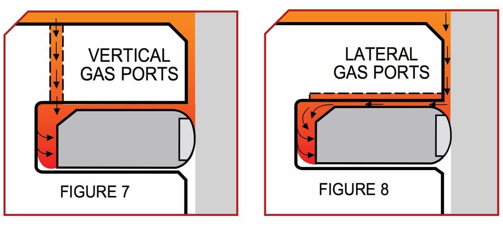 What is Vertical and Horizontal Gas Porting For Your Pistons?